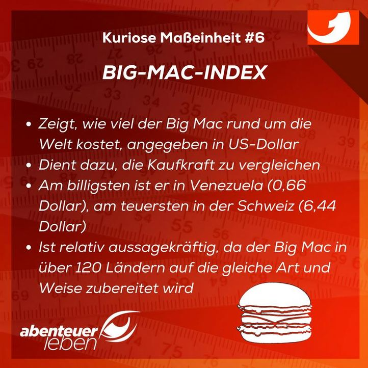 Big-Mac-Index - Bildquelle: kabel eins