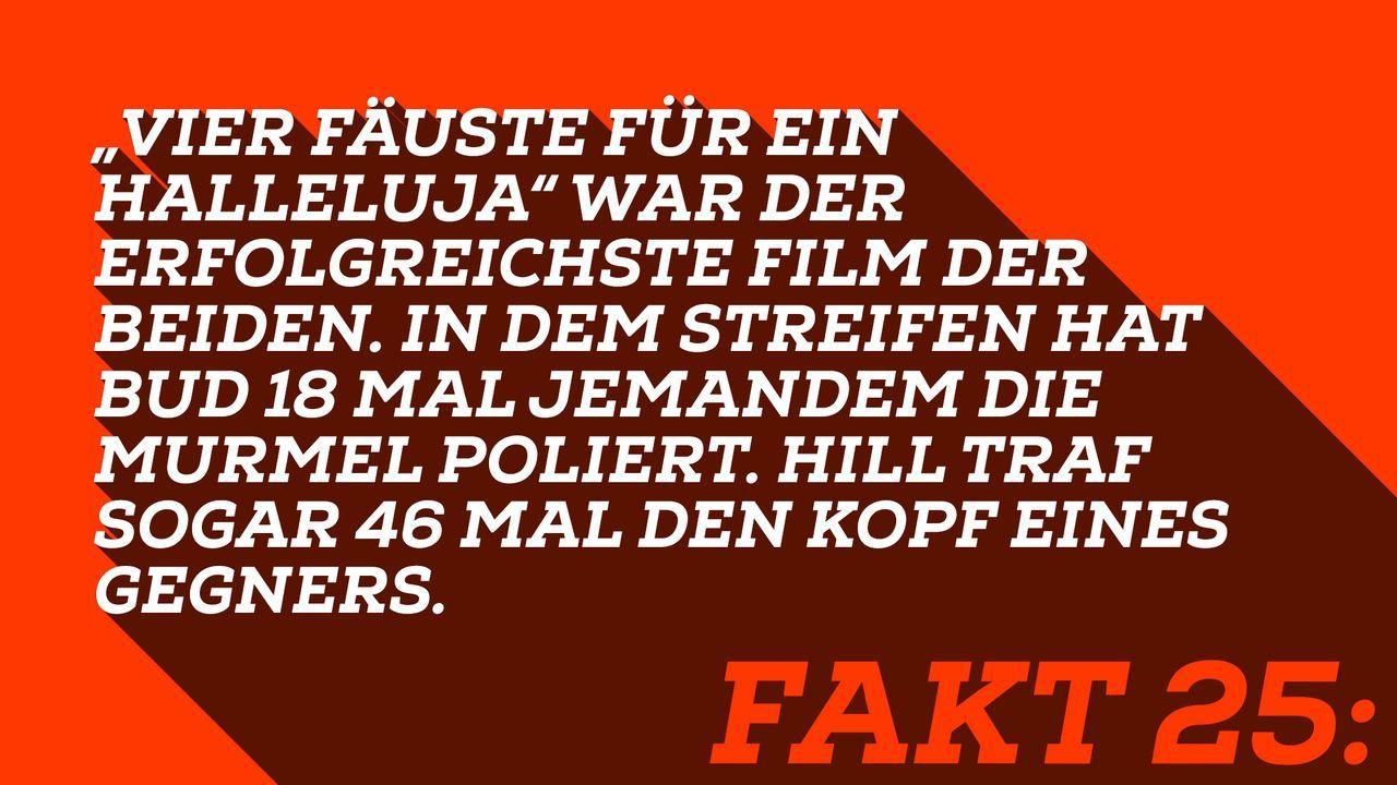 Fakt 25
